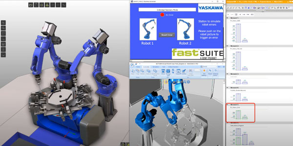 Software in the loop with FASTSUITE and MOTOSIM